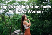 Implantation Facts